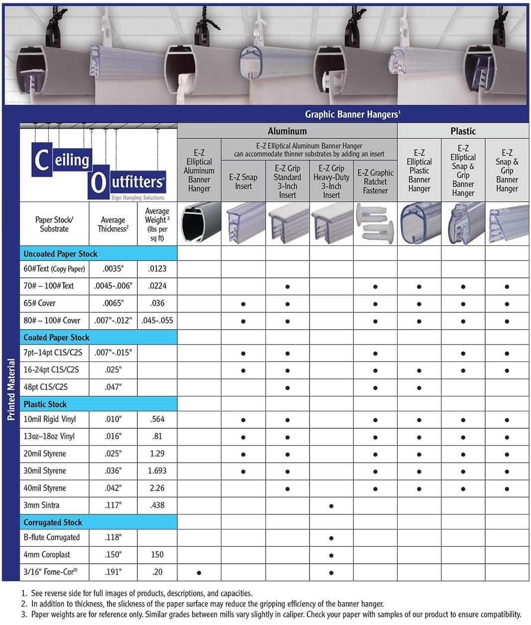 Banner Hangers Comparison Chart